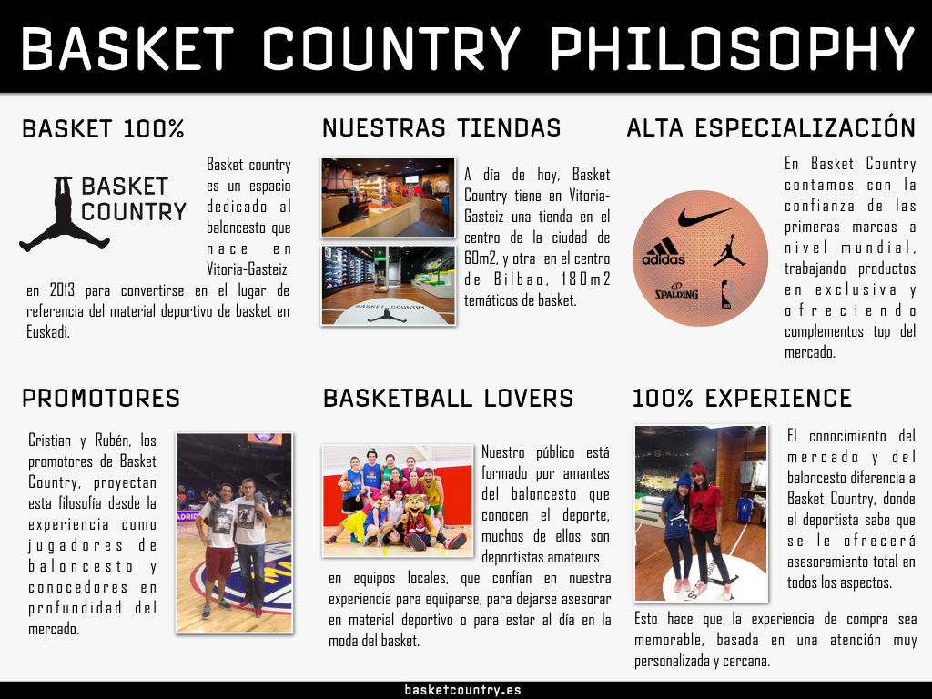 Master-Social-Media-Alava-Basket-Country-Vitoria